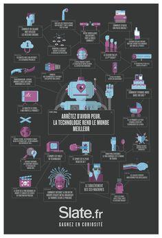Slate.fr, gagnez en curiosité. Havas 360, décembre 2014. Illustration We Are TED