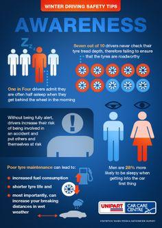 Awareness when driving #MotoringAdvice