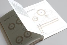 Facts & and Figures on Behance
