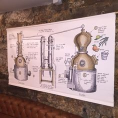 The process of making gin
