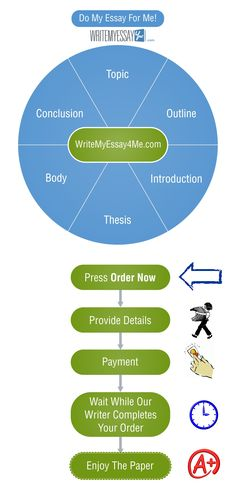 How to solve the problem of essay writing