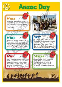 Erin Walker - A brief and succinct overview of ANZAC Day. Could be used as poster in the classroom.
