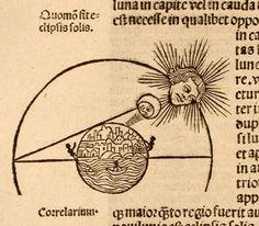SACRO BOSCO, JOHANNES DE. Vberrimum sphere mundi comētū intersertis etiā questionibus dñi Petri de aliaco ... . [Paris, Guy Marchand for Jean Petit, February, 1498-99.]  Eclipse solar.