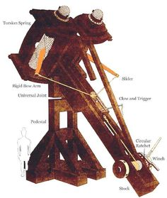 Ancient Rome Military History | ancient roman siege weapons: hebrustan