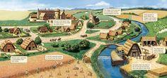 Πως φαντάζεστε μια τυπική αγροτική κοινωνία στη Δύση ; Η εικόνα ανταποκρίνεται, πιστεύετε, στην εικόνα που εσείς έχετε σχηματίσει γι' αυτήν ;