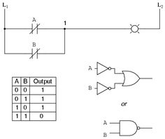Most commonly used relay instructions used in PLC