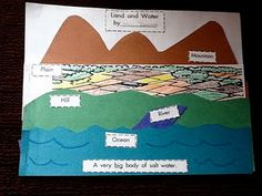 landforms and water (no link).  Add lake and island :)