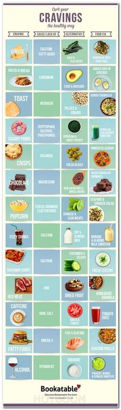 fat loss meal plan women, pregnancy best food, proper daily diet, foods not to eat while pregnant, meals to eat to lose belly fat, diet in first month of pregnancy, 50 year old woman in great shape, fitness program to lose weight, healthy eating menu plan, exercise to reduce weight for ladies, diet schedule to reduce weight, women's health guide, weight loss diet for women under 30, six pack foods to avoid, how get weight fast