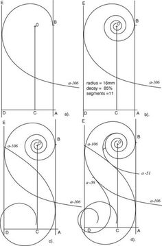 the-rx:    Figure 10. The geometric reconstruction of Stradivari's sketch of a violin scroll.  Sergei Muratov: The Art of Violin Design