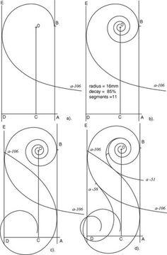 the-rx:    Figure 10. The geometric reconstruction of Stradivari's sketch of a violin scroll.  Sergei Muratov: The Art of Violin Design