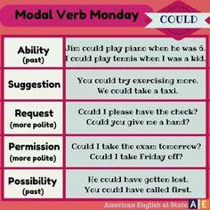 Teaching Verbs, Teaching Skills, Writing Skills, Teaching Aids, English Verbs, Learn English Grammar, English Lessons, English Class, English Language