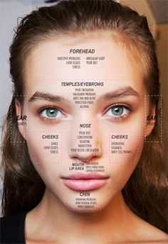 Find out what your breakouts might be telling you with an acne face map.