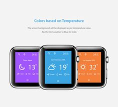With the Apple Watch release now less than two months away, a number of developers have been putting in long hours as they try and get their apps ready to go Apple Watch Apps, Android Wear, Wearable Device, Iphone 6, Watches, Ui Design, Graphic Design, Long Hours, Inspiration