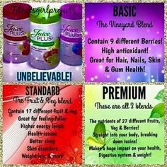 Berry Capsules - £20.50 a month. Fruit & Veg Capsules - £37.75 a month. Premium Capsules - £59.95 a month. Minimum payment of 4 months