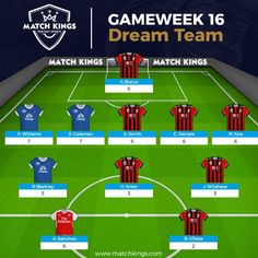 Everton Football Club inflicted just the second defeat of the season to Arsenal last night, while champions Leicester City Football Club were beaten. Here is the Gameweek 16 Dream Team on www.matchkings.com after 2 games, with 8 to go! #MatchKhelo #pl #fpl #fantasysoccer #soccer #fantasyfootball #football #fantasysports #sports #fplindia #fantasyfootballindia #sportsgames #gamers #stats #fantasy
