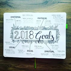 "695 Likes, 28 Comments - Micah (@my_blue_sky_design) on Instagram: ""2018 Goals! I'm so excited to finally get these on paper. This is what I'm working towards this…"""