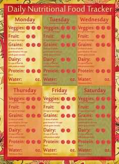 Daily Nutritional Food Tracker