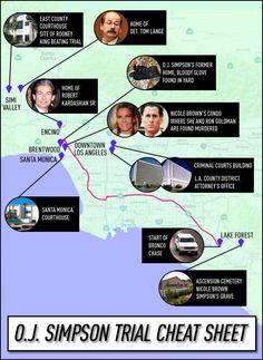 Ronald Goldman, Brentwood Los Angeles, Oj Simpson, True Crime, Santa Monica, Psychology, Psicologia