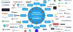 113 enterprise AI companies you should know https://venturebeat.com/2017/04/23/113-enterprise-ai-companies-you-should-know/?utm_campaign=crowdfire&utm_content=crowdfire&utm_medium=social&utm_source=pinterest