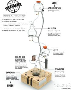 Gravity fed home brew system.