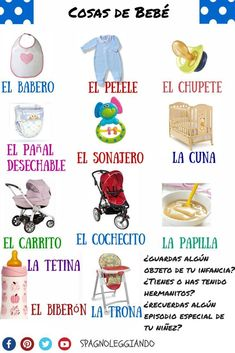 Image result for spanish vocabulary pictures
