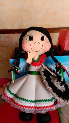 Fofucha mexicana
