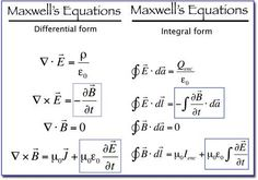 - very nice stuff - share it - Equations de Maxwell Theoretical Physics, Physics And Mathematics, Quantum Physics, Classical Physics, Learn Physics, Computer Science, Science And Technology, Advanced Physics, Physics Formulas