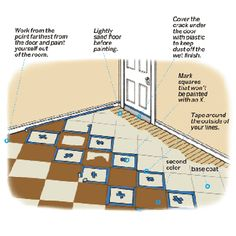 This Old House - How To Overview illustration of how to paint a diamond checker pattern onto a wooden floor. http://www.thisoldhouse.com/toh/how-to/overview/0,,20312013,00.html