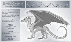 Swordwing Main Characters by xTheDragonRebornx on DeviantArt Teal Eyes, Manga Dragon, Wings Of Fire Dragons, Fire Fans, Art Of Fighting, Dungeons And Dragons Homebrew, Dragon Pictures, Illustrations, Fantasy Creatures