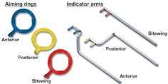 XCP-BAI replacement arms & rings by Dentsply Rinn Arms and rings for use with digital, film and PSP bite blocks including XCP-DS, XCP-ORA and XCP-BAI. Dental Assistant Study, Dental Hygiene School, Dental Life, Dental Humor, Dental Hygienist, Rda Dental, Dental Quotes, Dental Anatomy, Dental Surgery