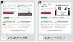 A/B Testing is crucial to optimize your landing pages. How cool is that?