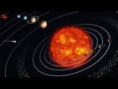 7 Top NASA scientists say we actually have over 100 planets in our solar system. If the team's version of planetary definition is indeed widely adopted it wo. Planetary System, Solar System Planets, Our Solar System, Air Force, Solar System Pictures, Dwarf Planet, Red Planet, Space Books, Interstellar
