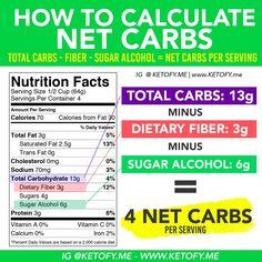 Keto Calculator - Precise, Simple Way to Determine Your Macros Diet Plan Menu, Keto Meal Plan, Meal Prep, Keto Regime, Keto Vegan, Paleo Diet, How To Keto Diet, Dukan Diet, Low Carb Meal