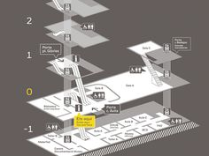 DHUB, Consultory and wayfinding design, Consultory and wayfinding design for the…