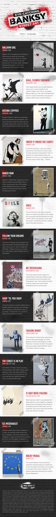 """Most Iconic Examples of Banksy Street Art 