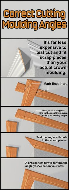 DIY Correct Cutting Moulding Angles is part of diy home decor Dollar Store Organization Ideas - When looking for the correct cutting angle for crown moulding, it's a lot cheaper to test fit and cut scrap lengths of sheet stock than to risk