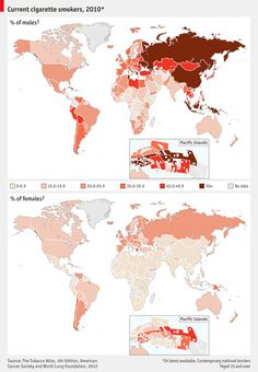 Male and female cigarette use across the world