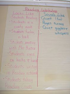 What does Reading Workshop sound like?  Hunter's Tales from Teaching