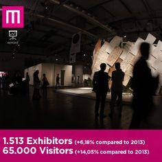 [ITA] 1.513 espositori da 58 Nazioni e oltre 65.000 visitatori da 145 paesi.   [ENG] 1,513 exhibitors from 58 countries and more than 65,000 operators from 145 countries.  Marmomacc 2014 Facts and Figures: http://goo.gl/H5CbUu