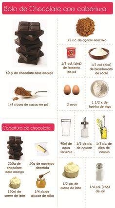 Receita de bolo de chocolate pretinho com cobertura de chocolate
