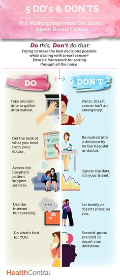 5 do's and don'ts after a #breastcancer diagnosis: http://www.healthcentral.com/breast-cancer/c/78/179853/important-infographic/?ap=2012 #infographic #cancer @americancancer @nbcf @DFCI @mdandersoncc @standuptocancer @cancercenter