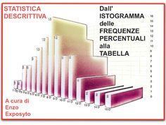 STATISTICA DESCRITTIVA - Dall'ISTOGRAMMA alla TABELLA-CASO 3a - CARAT…