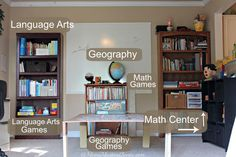 Homeschool Learning Centers Small Space Little Budget