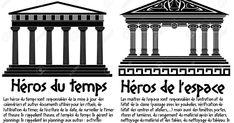 Greek Mythology, Gazebo, Outdoor Structures, Projects, Fashion Styles, Kiosk, Pavilion, Cabana