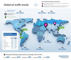 Global air traffic trends infographic by Amadeus