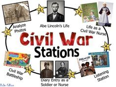 I project this slide for the class to view what the Civil War Stations are. There is another file to download that describes the stations in detail.