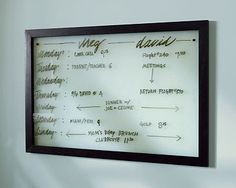 I just realized that any glass can be a whiteboard of sorts if you have a light colored wall or backing. I have an antique paned window that I am going to use like this! Very cool! :)