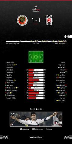 Gençlerbirliği - Beşiktaş maç analizi - Liste1903 - Beşiktaş'ın Listesi