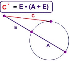 Circles: Circumference, Area, Arcs, Chords, Secants, Tangents, Power of the Point. Theorems. All the links are here Mathematics Geometry, Sacred Geometry, Hard Puzzles, Math Projects, Free Math, Math Resources, My Teacher, Teaching Math, Knowledge