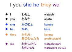 I you she he they we